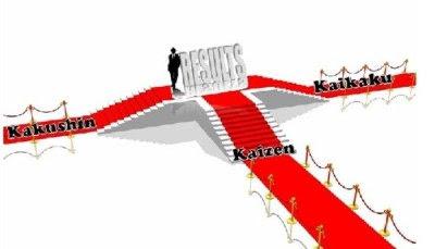 59b26e2b121b9_kaizen_kaikaukaishin.jpg.90c7a58a93b504dc08ede73b4eba76ae.jpg