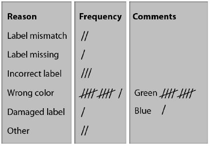 Check-Sheet-table.png.6273c7b2aba60ff2ba7c9848cbdb82c2.png