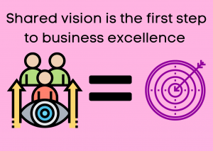 Announcement: Shared vision is the first step to business excellence