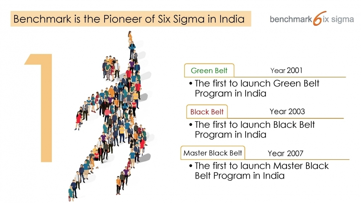 Lean Six Sigma Certification Ahmedabad Benchmark Six Sigma