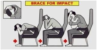Brace-Positions